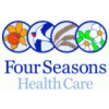 Four Seasons Healthcare (The Huntercombe Group)
